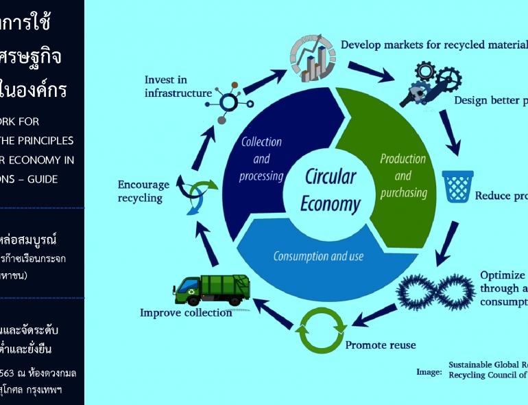 แนวทางการใช้หลักการเศรษฐกิจหมุนเวียนในองค์กร
