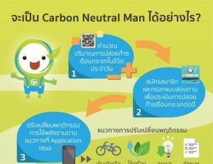 จะเป็น Carbon Neutral Man ได้อย่างไร?