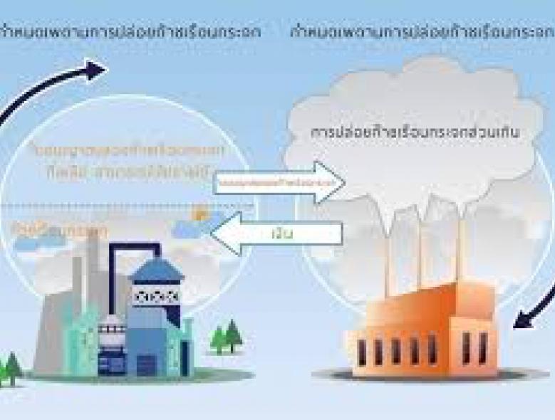 สัมมนาเผยแพร่ความรู้และรับฟังความคิดเห็น กลไกทางเศรษฐศาสตร์ที่ส่งเสริมการลดก๊าซเรือนกระจก ครั้งที่ 7